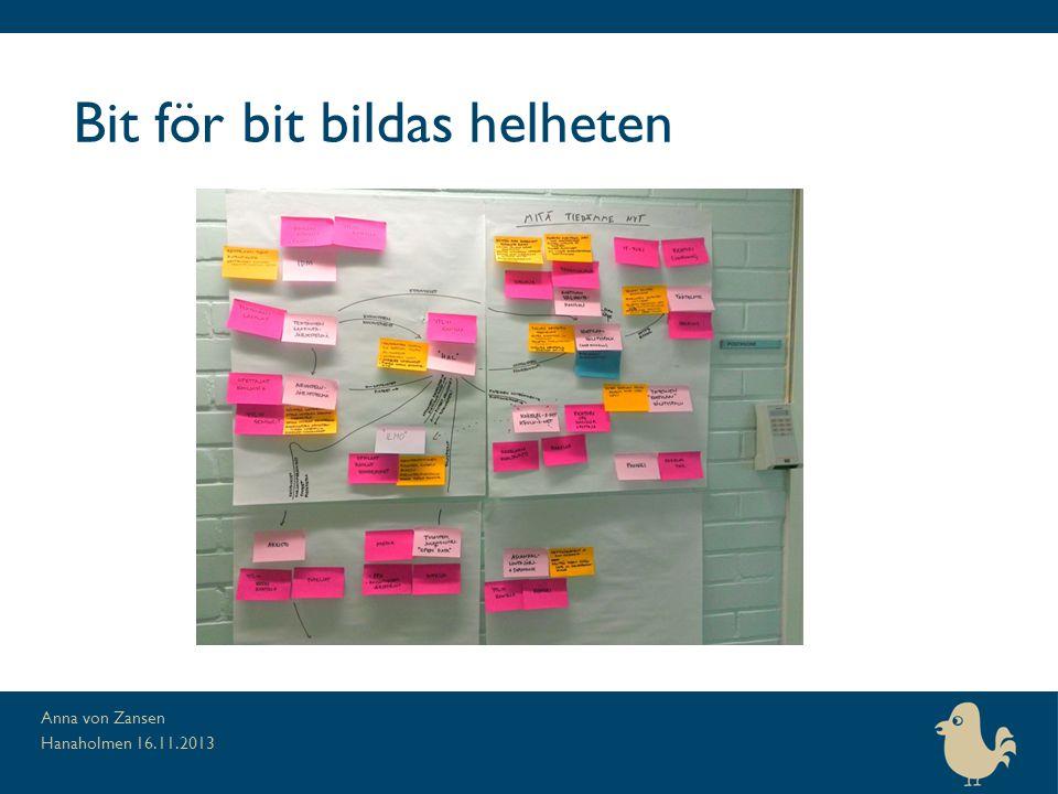Bit för bit bildas helheten Hanaholmen 16.11.2013 Anna von Zansen