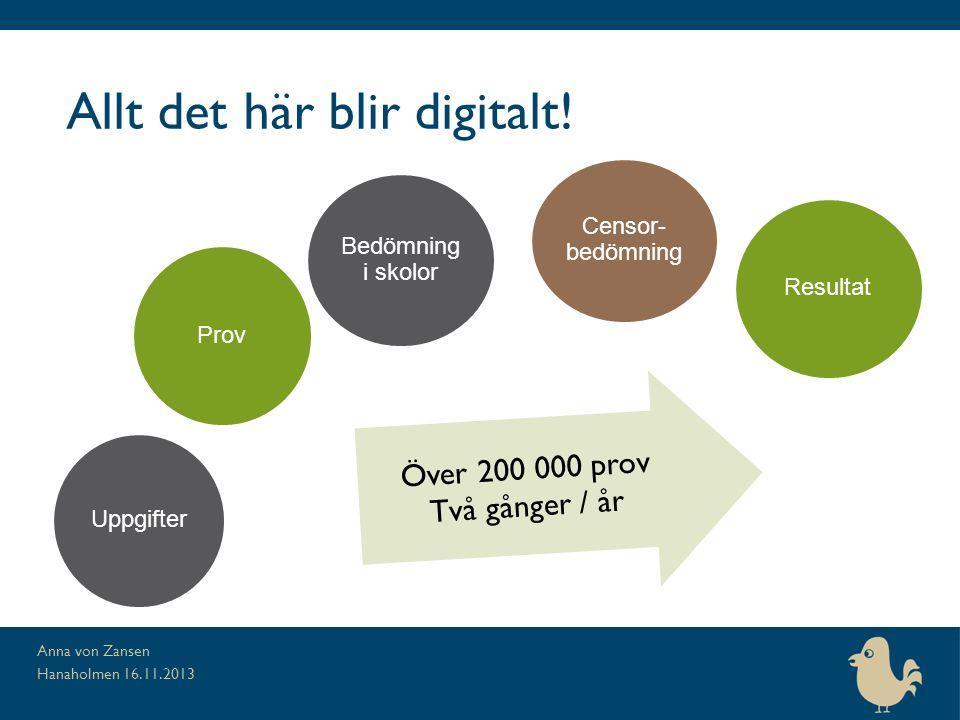 Allt det här blir digitalt! Hanaholmen 16.11.2013 Anna von Zansen Uppgifter Prov Bedömning i skolor Censor- bedömning Resultat Över 200 000 prov Två g