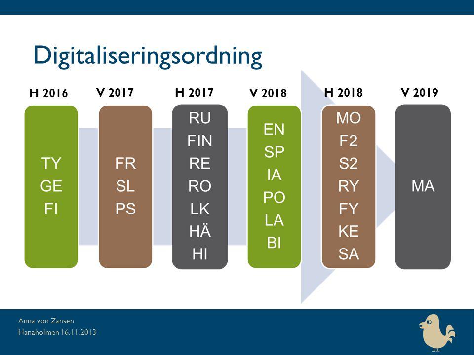 Digitaliseringsordning Hanaholmen 16.11.2013 Anna von Zansen H 2016 V 2017 H 2017 V 2018 H 2018V 2019