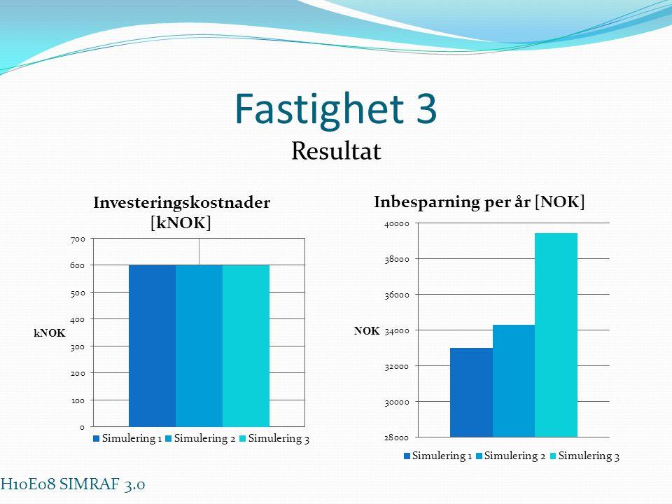 Fastighet 3 Resultat H10E08 SIMRAF 3.0