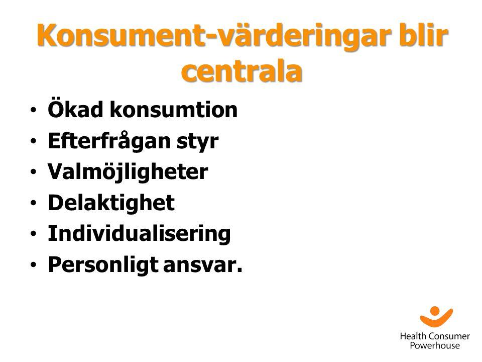 Konsument-värderingar blir centrala • Ökad konsumtion • Efterfrågan styr • Valmöjligheter • Delaktighet • Individualisering • Personligt ansvar.