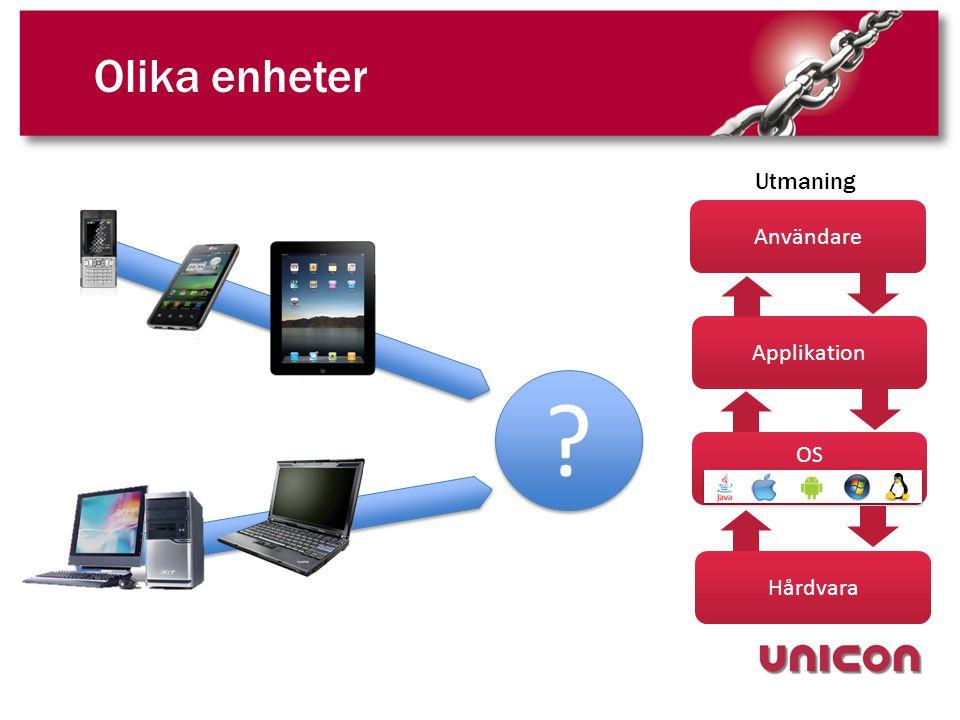 Olika enheter ? ? Användare OS Applikation Hårdvara Utmaning