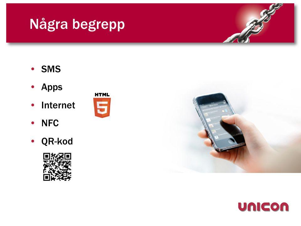 Några begrepp •SMS •Apps •Internet •NFC •QR-kod