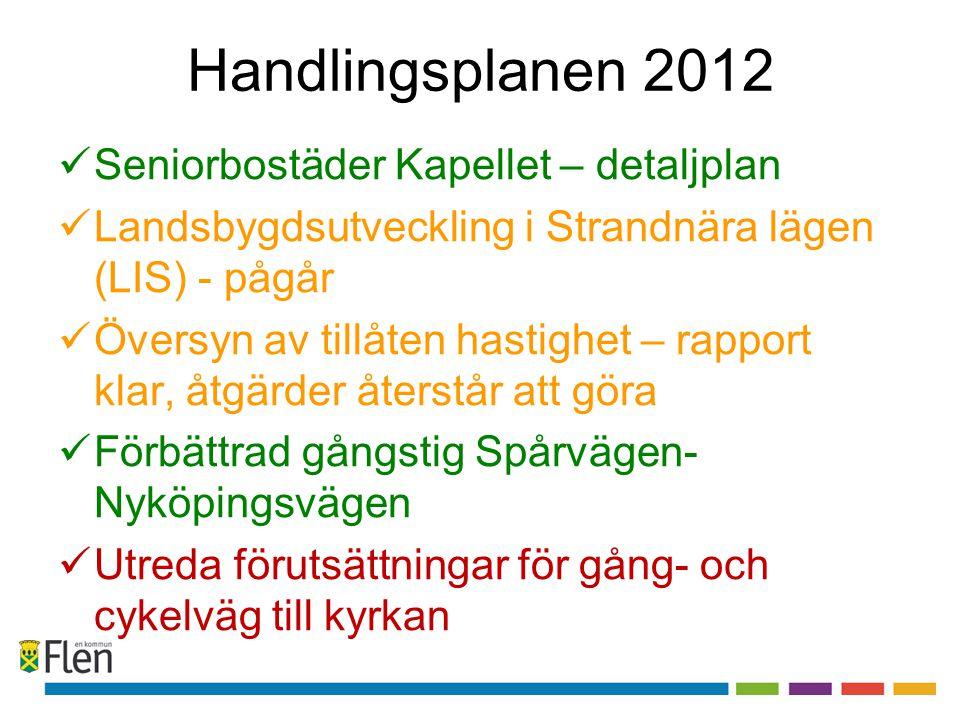 Handlingsplanen 2012  Seniorbostäder Kapellet – detaljplan  Landsbygdsutveckling i Strandnära lägen (LIS) - pågår  Översyn av tillåten hastighet –
