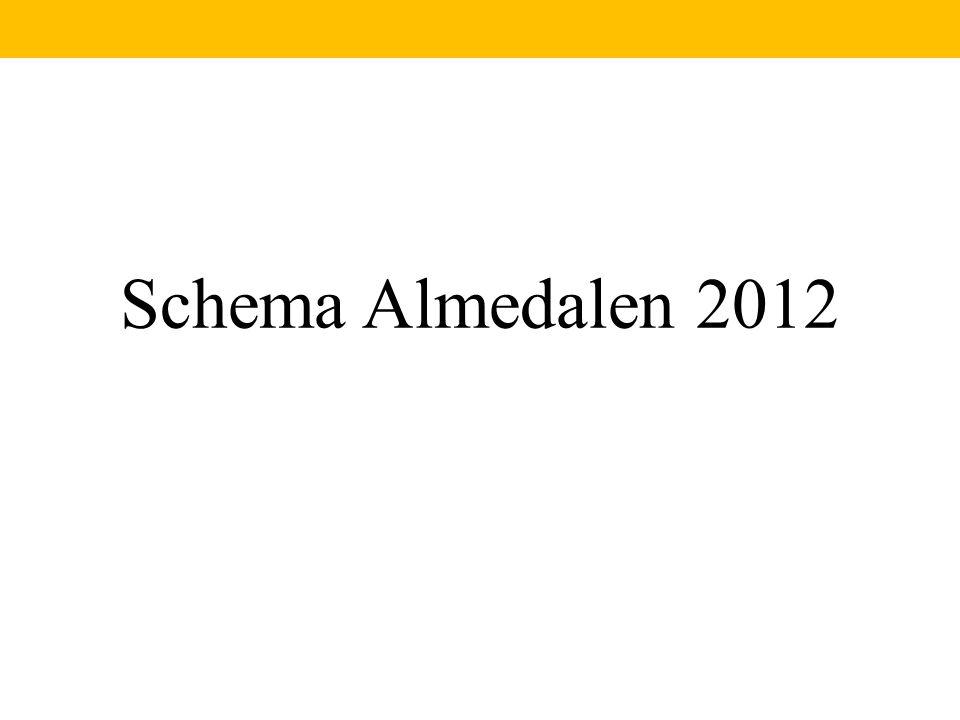 Schema Almedalen 2012