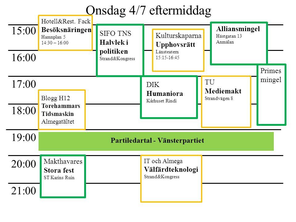 Torsdag 5/7 Förmiddag 08:00 09:00 10:00 11:00 12:00 13:00 14:00 Resume – Gårdagens snackisar Matkultur Gastronomi i Sv.