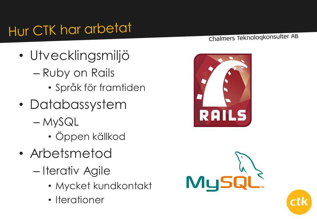 • Utvecklingsmiljö – Ruby on Rails • Språk för framtiden • Databassystem – MySQL • Öppen källkod • Arbetsmetod – Iterativ Agile • Mycket kundkontakt • Iterationer