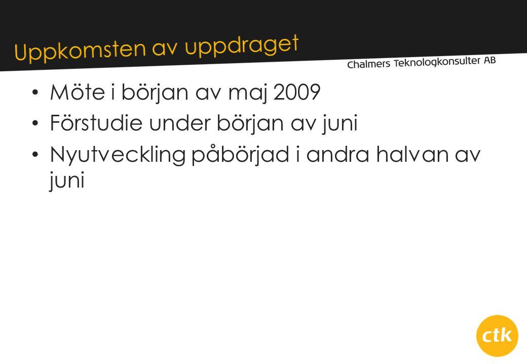 • Möte i början av maj 2009 • Förstudie under början av juni • Nyutveckling påbörjad i andra halvan av juni