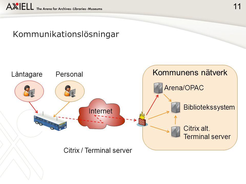 Kommunikationslösningar Personal Bibliotekssystem Arena/OPAC Internet Kommunens nätverk Låntagare Citrix alt. Terminal server Citrix / Terminal server