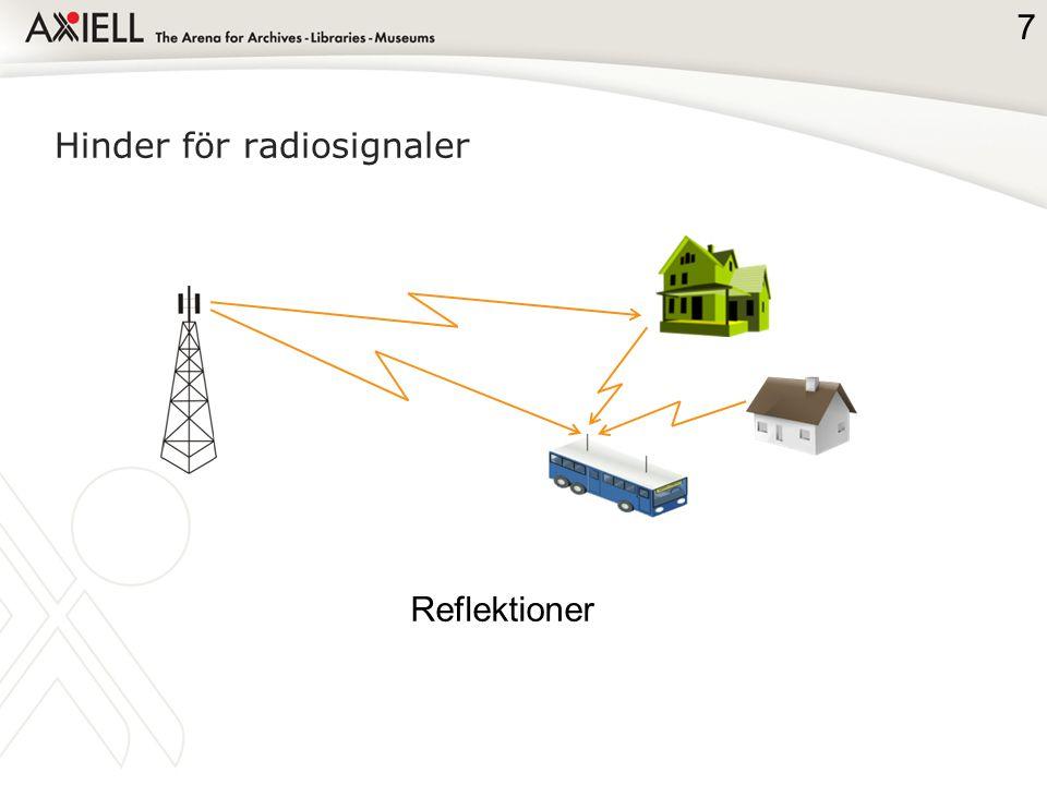 Hinder för radiosignaler Reflektioner 7