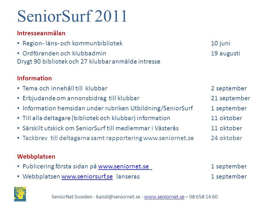 SeniorSurf 2011 Intresseanmälan • Region- läns- och kommunbibliotek 10 juni • Ordföranden och klubbadmin 19 augusti Drygt 90 bibliotek och 27 klubbar