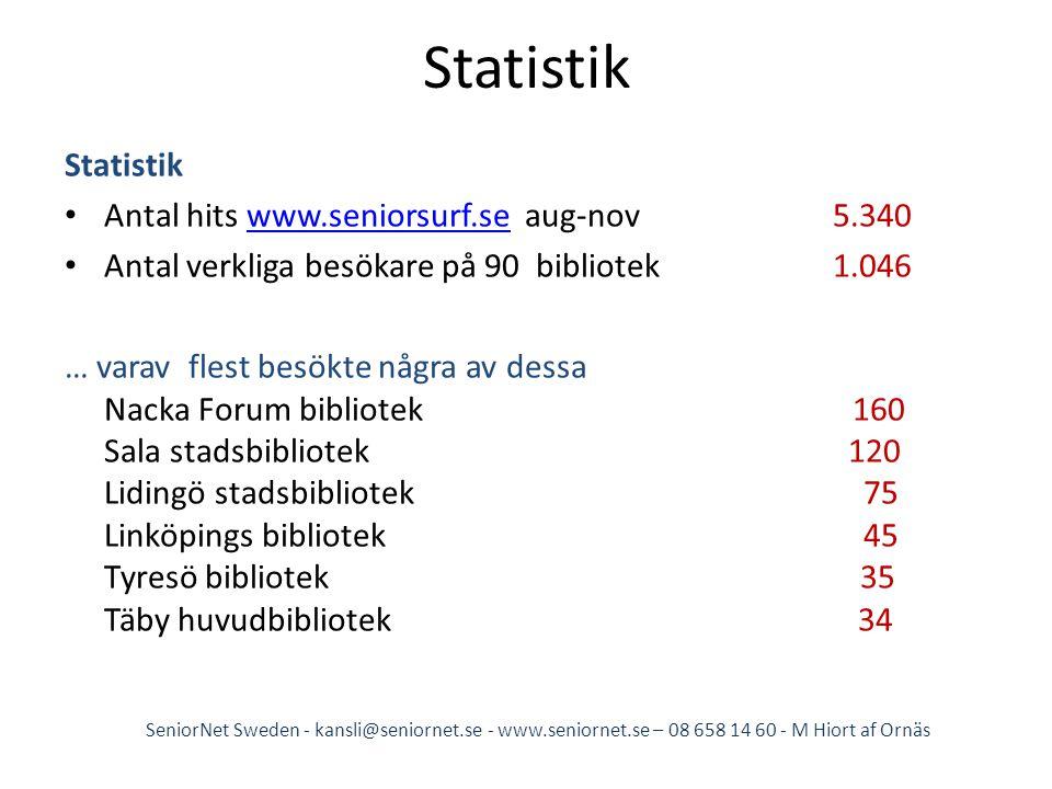 Statistik • Antal hits www.seniorsurf.se aug-nov 5.340www.seniorsurf.se • Antal verkliga besökare på 90 bibliotek 1.046 … varav flest besökte några av