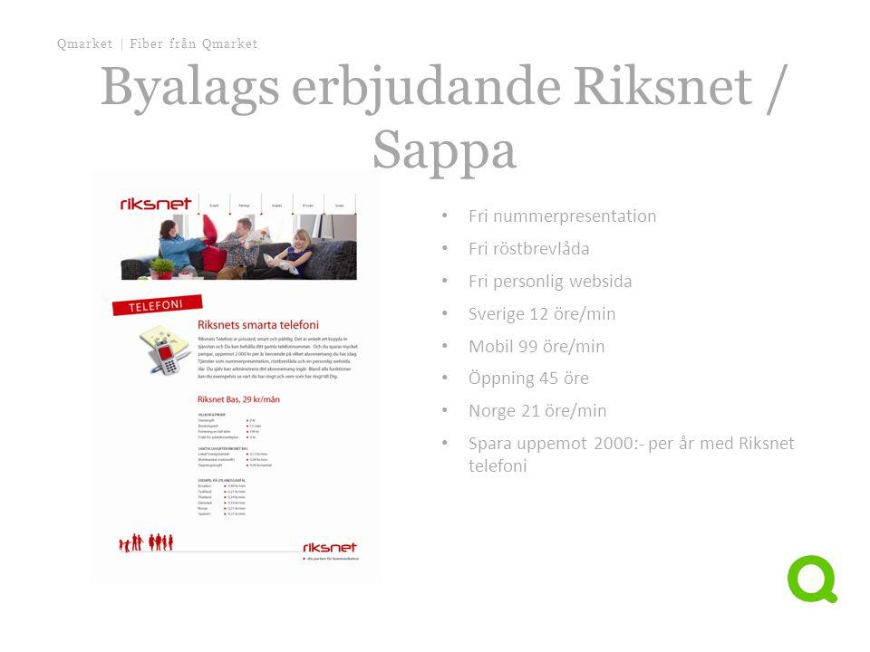 Qmarket | Fiber från Qmarket Byalags erbjudande Riksnet / Sappa •Fri nummerpresentation •Fri röstbrevlåda •Fri personlig websida •Sverige 12 öre/min •