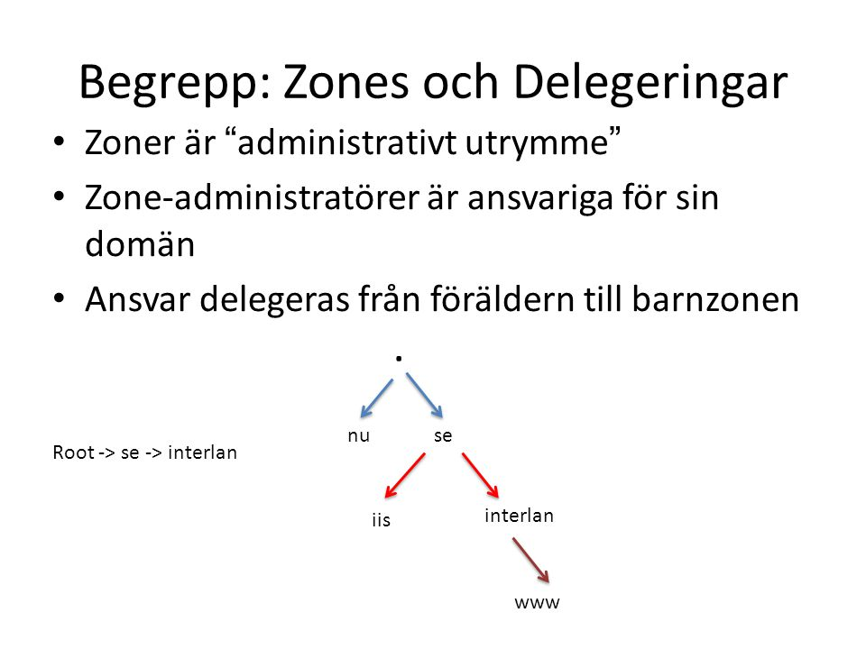"""Begrepp: Zones och Delegeringar • Zoner är """" administrativt utrymme """" • Zone-administratörer är ansvariga för sin domän • Ansvar delegeras från föräld"""