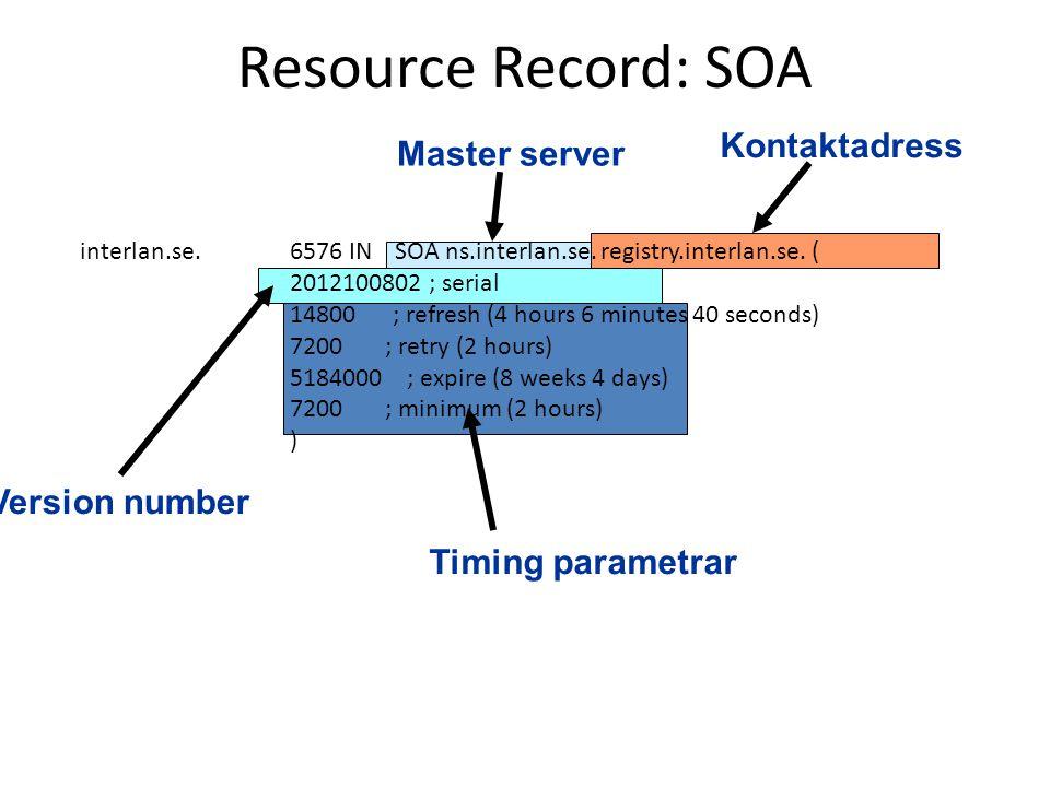 Resource Record: SOA Timing parametrar Master server Kontaktadress Version number interlan.se.6576 INSOA ns.interlan.se.