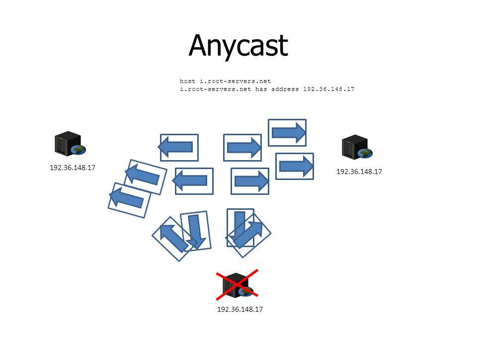 Anycast host i.root-servers.net i.root-servers.net has address 192.36.148.17 192.36.148.17