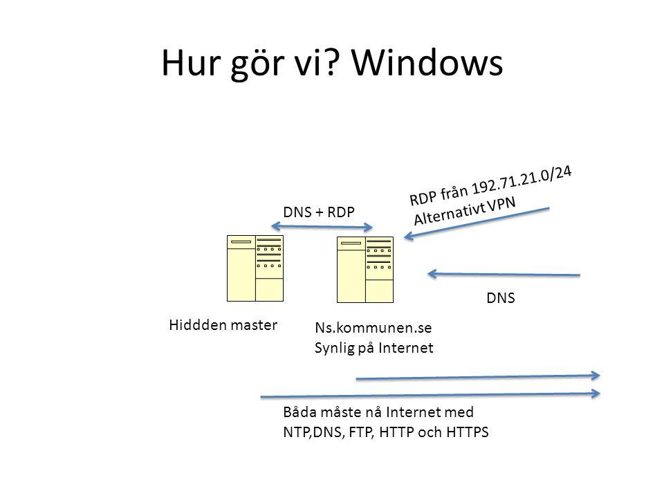 Hur gör vi? Windows DNS DNS + RDP RDP från 192.71.21.0/24 Alternativt VPN Båda måste nå Internet med NTP,DNS, FTP, HTTP och HTTPS Hiddden master Ns.ko