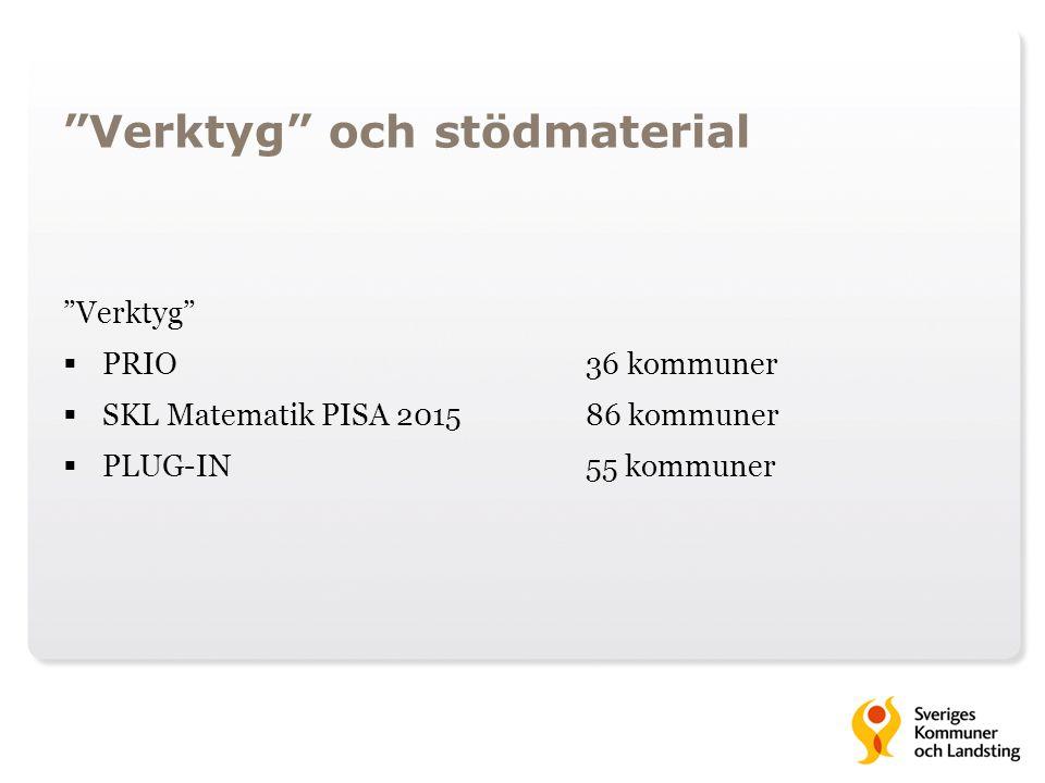 """""""Verktyg"""" och stödmaterial """"Verktyg""""  PRIO36 kommuner  SKL Matematik PISA 201586 kommuner  PLUG-IN55 kommuner"""