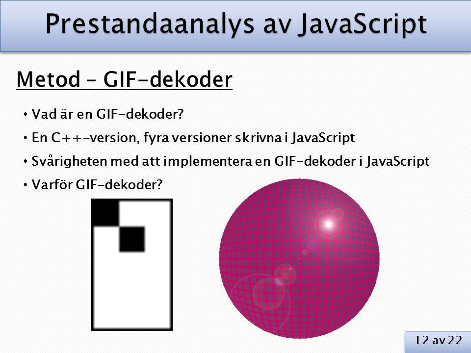 Metod – GIF-dekoder • Vad är en GIF-dekoder? • En C++-version, fyra versioner skrivna i JavaScript • Svårigheten med att implementera en GIF-dekoder i