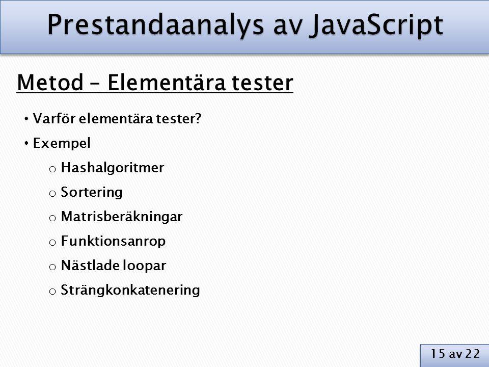Metod – Elementära tester • Varför elementära tester? • Exempel o Hashalgoritmer o Sortering o Matrisberäkningar o Funktionsanrop o Nästlade loopar o