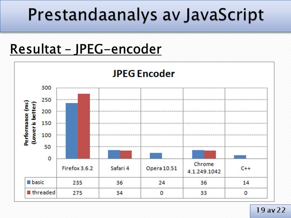 Resultat – JPEG-encoder