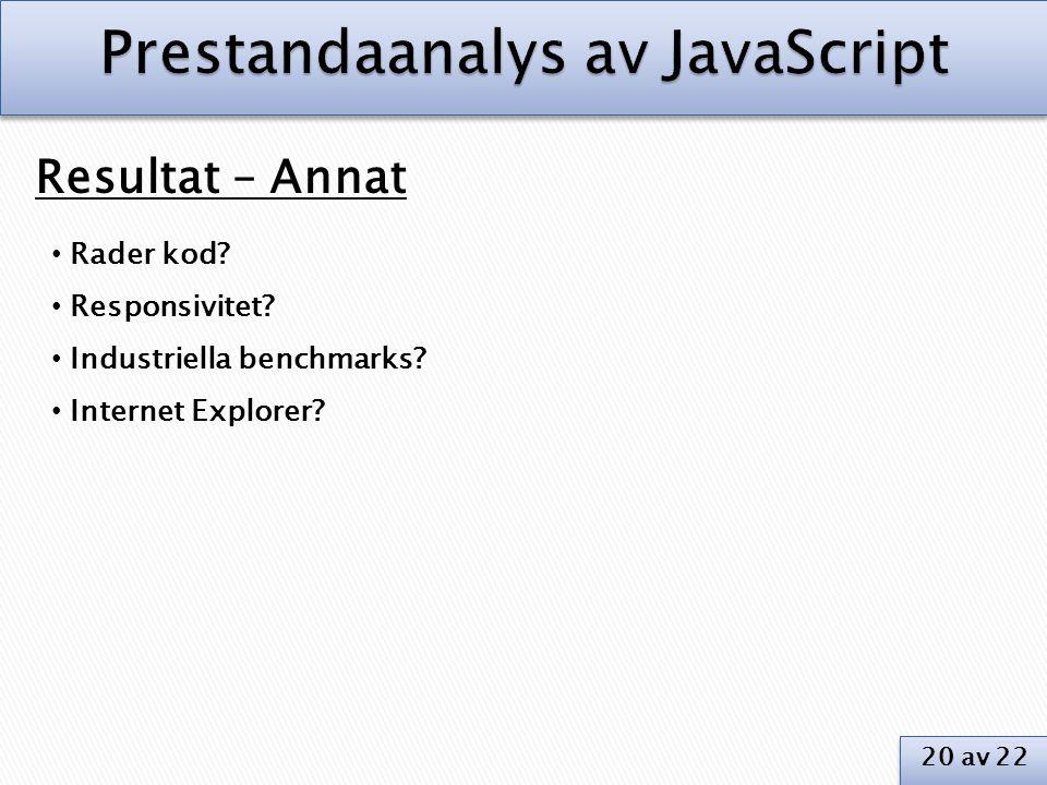 Resultat – Annat • Rader kod? • Responsivitet? • Industriella benchmarks? • Internet Explorer?