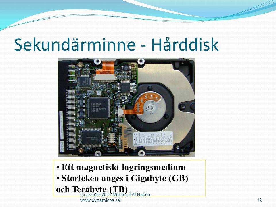 Sekundärminne – USB-minne 20 Copyright 2011 Mahmud Al Hakim www.dynamicos.se