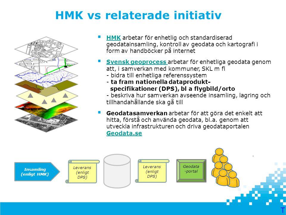 HMK vs relaterade initiativ  HMK arbetar för enhetlig och standardiserad geodatainsamling, kontroll av geodata och kartografi i form av handböcker på