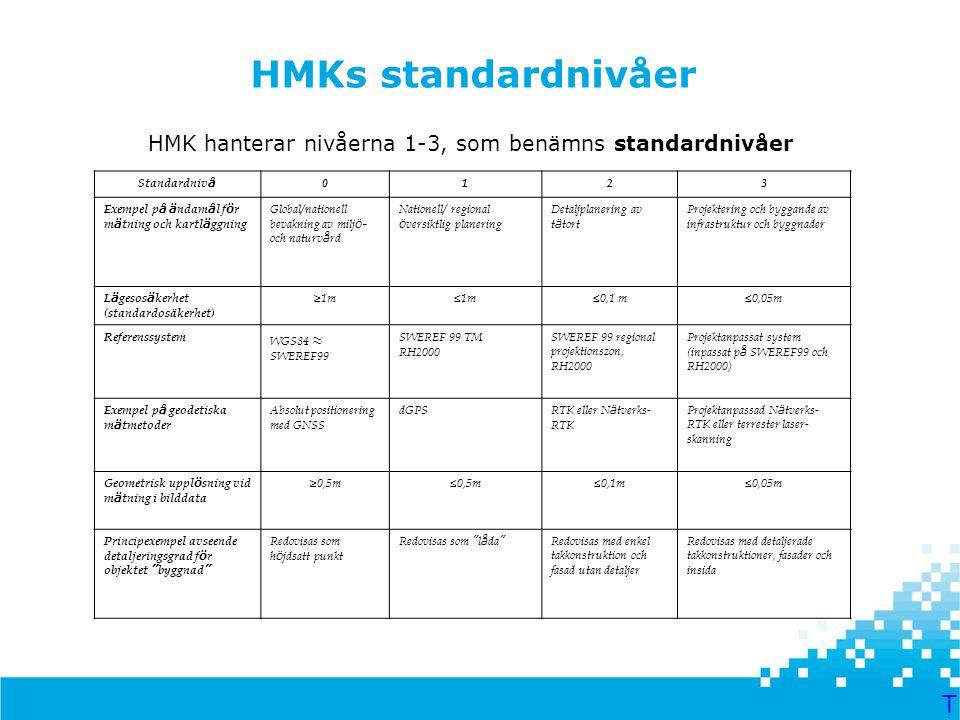 HMKs standardnivåer HMK hanterar nivåerna 1-3, som benämns standardnivåer Standardniv å 0123 Exempel p å ä ndam å l f ö r m ä tning och kartl ä ggning