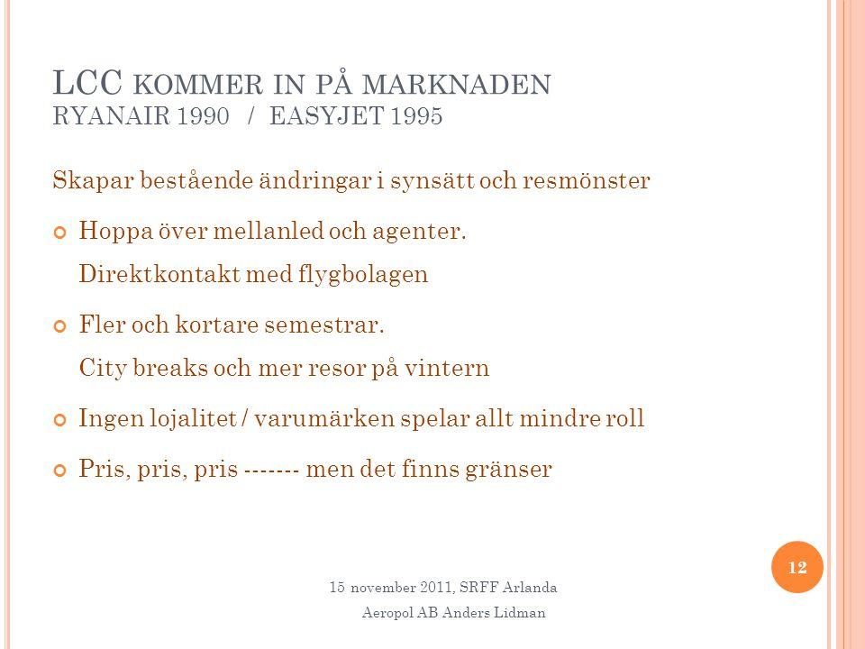 LCC KOMMER IN PÅ MARKNADEN RYANAIR 1990 / EASYJET 1995 Skapar bestående ändringar i synsätt och resmönster Hoppa över mellanled och agenter.