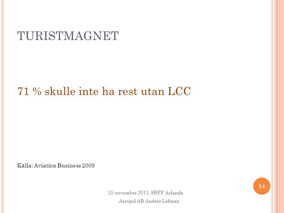 TURISTMAGNET 71 % skulle inte ha rest utan LCC Källa: Aviation Business 2009 14 15november 2011, SRFF Arlanda Aeropol AB Anders Lidman