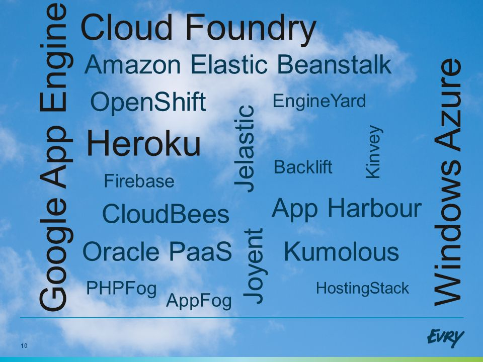 10 Google App Engine HostingStack Jelastic OpenShift Firebase PHPFog AppFog Cloud Foundry EngineYard Amazon Elastic Beanstalk App Harbour Windows Azure Heroku Joyent Kumolous CloudBees Kinvey Oracle PaaS Backlift