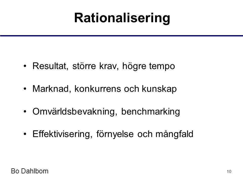 Bo Dahlbom 10 Rationalisering •Resultat, större krav, högre tempo •Marknad, konkurrens och kunskap •Omvärldsbevakning, benchmarking •Effektivisering, förnyelse och mångfald