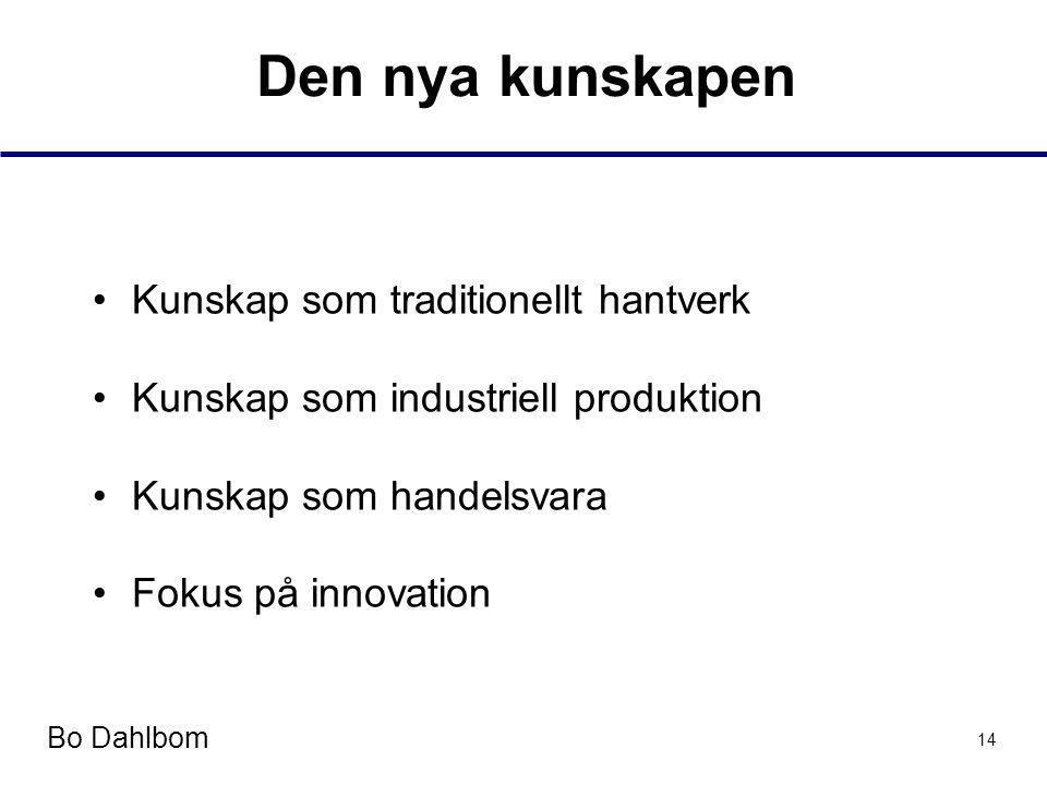 Bo Dahlbom 14 Den nya kunskapen •Kunskap som traditionellt hantverk •Kunskap som industriell produktion •Kunskap som handelsvara •Fokus på innovation