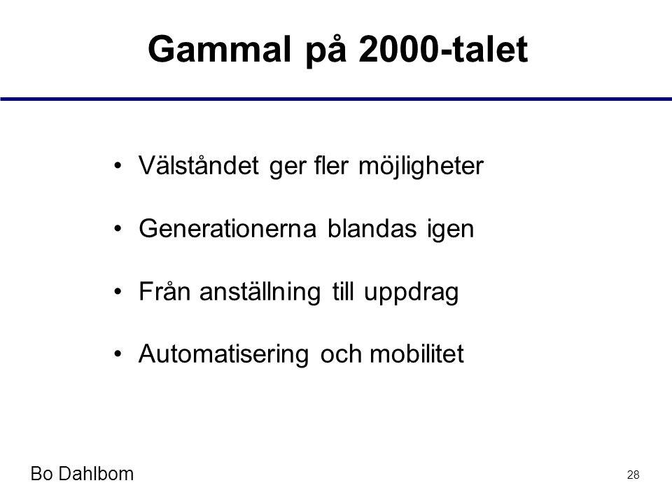 Bo Dahlbom 28 Gammal på 2000-talet •Välståndet ger fler möjligheter •Generationerna blandas igen •Från anställning till uppdrag •Automatisering och mobilitet