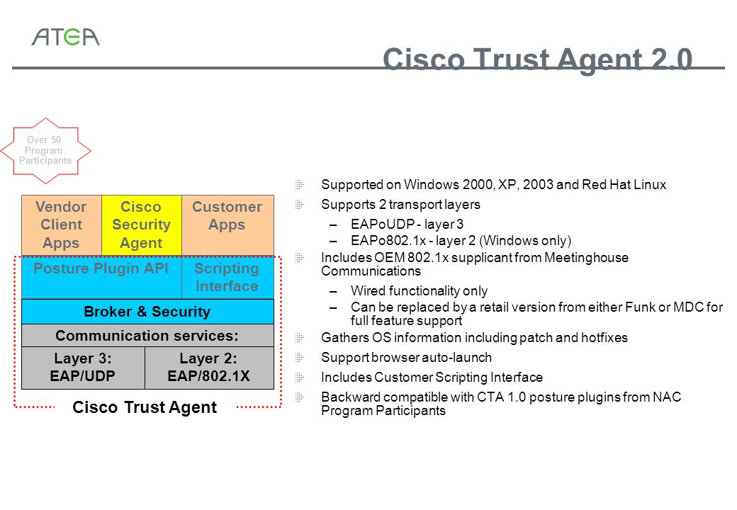 Cisco Trust Agent 2.0 Supported on Windows 2000, XP, 2003 and Red Hat Linux Supports 2 transport layers –EAPoUDP - layer 3 –EAPo802.1x - layer 2 (Windows only) Includes OEM 802.1x supplicant from Meetinghouse Communications –Wired functionality only –Can be replaced by a retail version from either Funk or MDC for full feature support Gathers OS information including patch and hotfixes Support browser auto-launch Includes Customer Scripting Interface Backward compatible with CTA 1.0 posture plugins from NAC Program Participants Broker & Security Vendor Client Apps Cisco Security Agent Customer Apps Communication services: Layer 3: EAP/UDP Layer 2: EAP/802.1X Scripting Interface Posture Plugin API Cisco Trust Agent Over 50 Program Participants