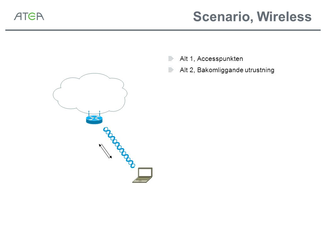 Scenario, Wireless Alt 1, Accesspunkten Alt 2, Bakomliggande utrustning