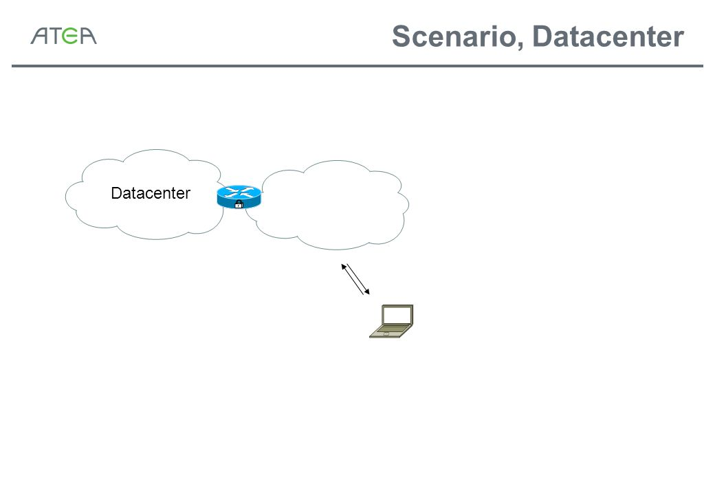 Scenario, Datacenter Datacenter