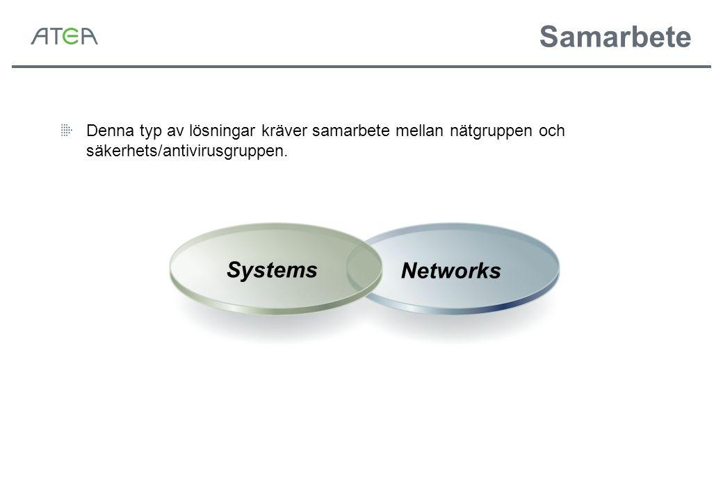 Samarbete Systems Networks Denna typ av lösningar kräver samarbete mellan nätgruppen och säkerhets/antivirusgruppen.