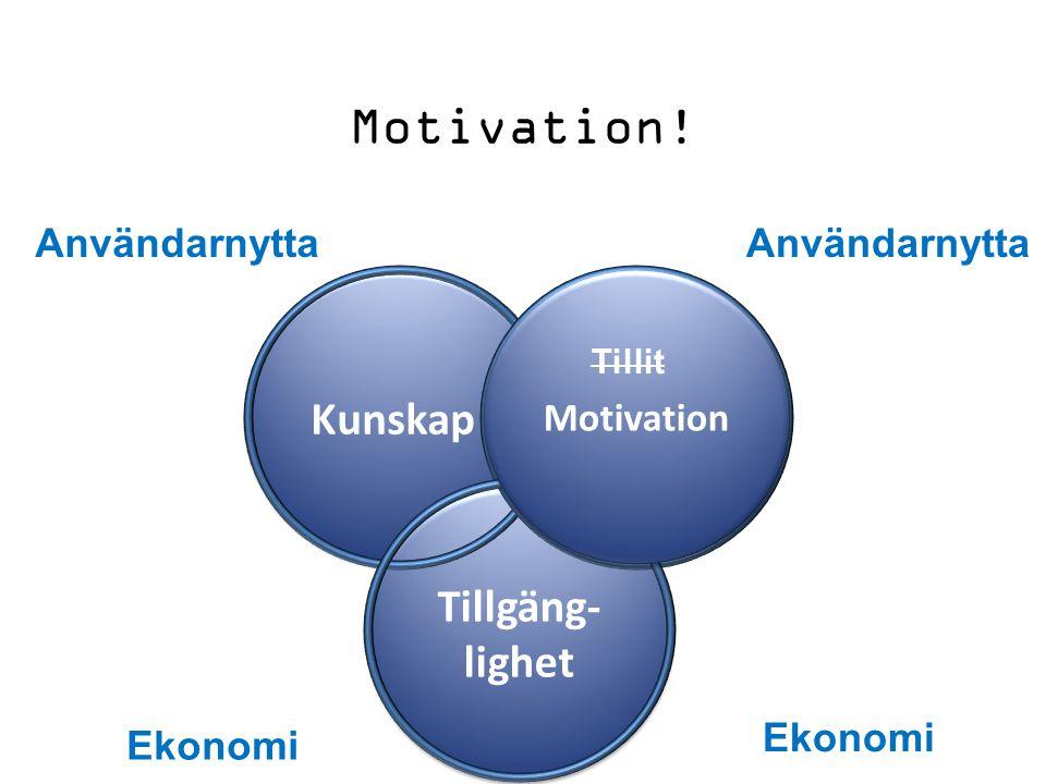 Kunskap Motivation! Tillgäng- lighet Ekonomi Användarnytta Motivation Tillit