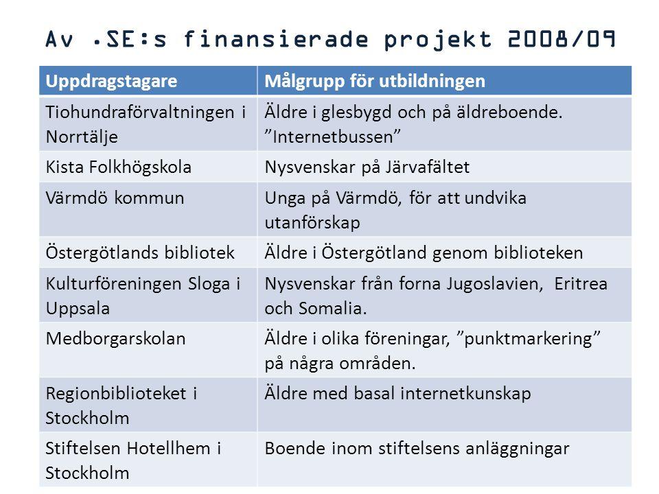 Av.SE:s finansierade projekt 2008/09 UppdragstagareMålgrupp för utbildningen Tiohundraförvaltningen i Norrtälje Äldre i glesbygd och på äldreboende.
