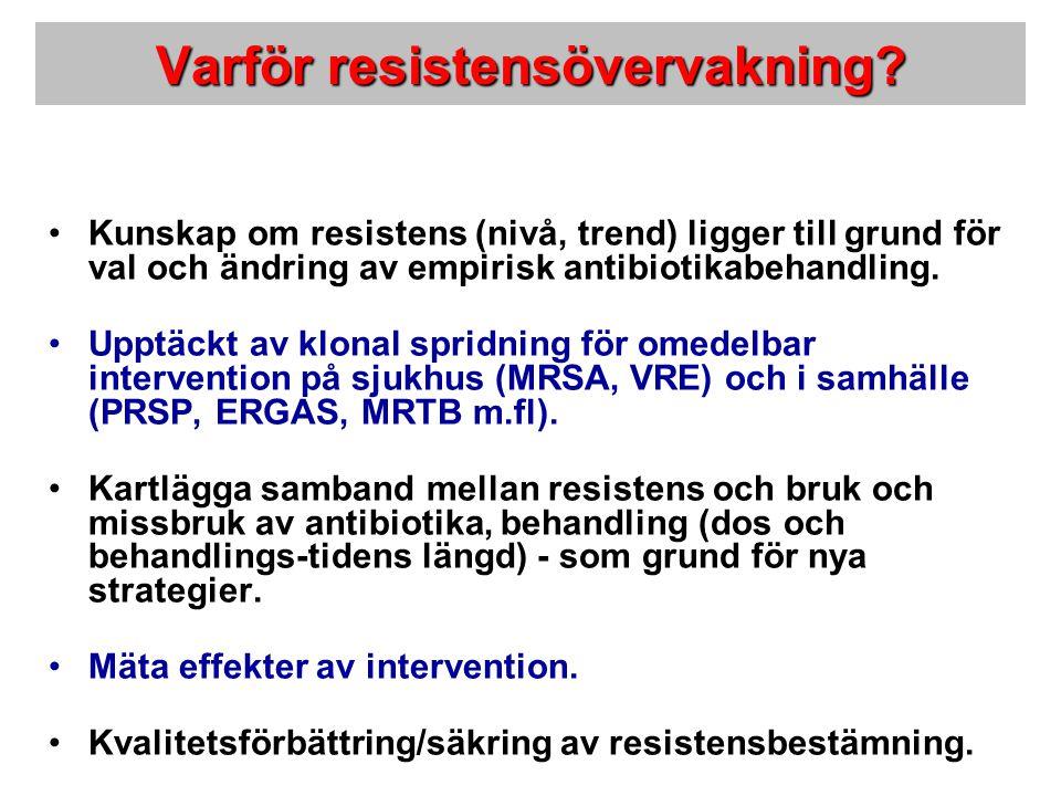 Varför resistensövervakning? •Kunskap om resistens (nivå, trend) ligger till grund för val och ändring av empirisk antibiotikabehandling. •Upptäckt av