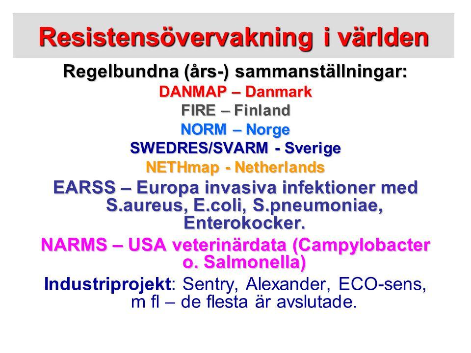 Resistensövervakning i världen Regelbundna (års-) sammanställningar: DANMAP – Danmark FIRE – Finland NORM – Norge SWEDRES/SVARM - Sverige NETHmap - Ne