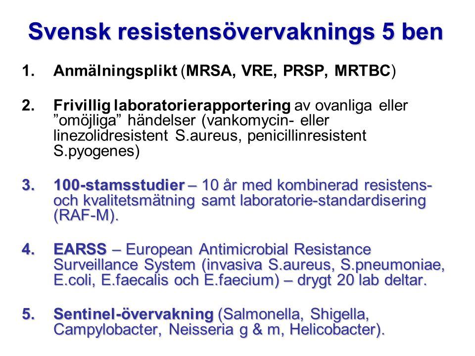 """1.Anmälningsplikt (MRSA, VRE, PRSP, MRTBC) 2.Frivillig laboratorierapportering av ovanliga eller """"omöjliga"""" händelser (vankomycin- eller linezolidresi"""