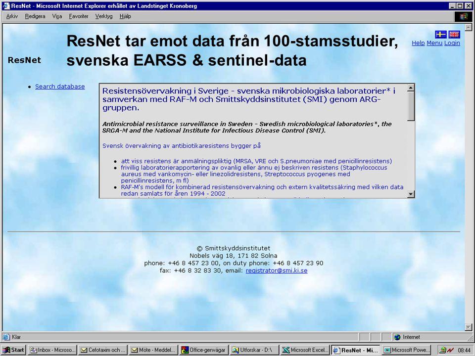ResNet tar emot data från 100-stamsstudier, svenska EARSS & sentinel-data