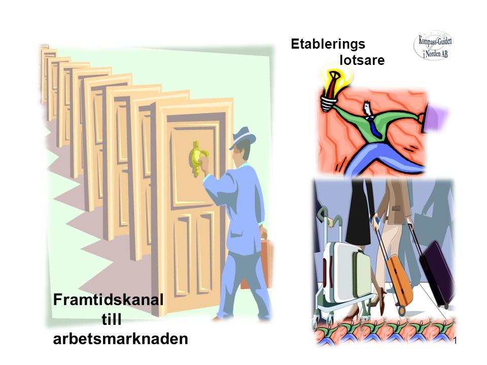 Framtidskanal till arbetsmarknaden 1 Etablerings lotsare