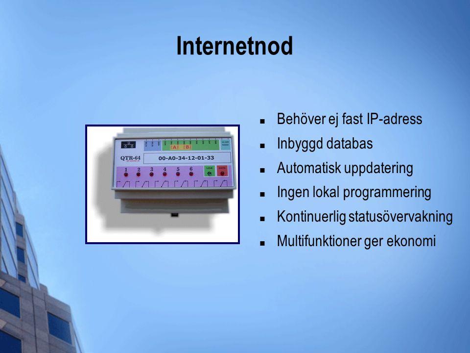 Internetnod  Behöver ej fast IP-adress  Inbyggd databas  Automatisk uppdatering  Ingen lokal programmering  Kontinuerlig statusövervakning  Mult