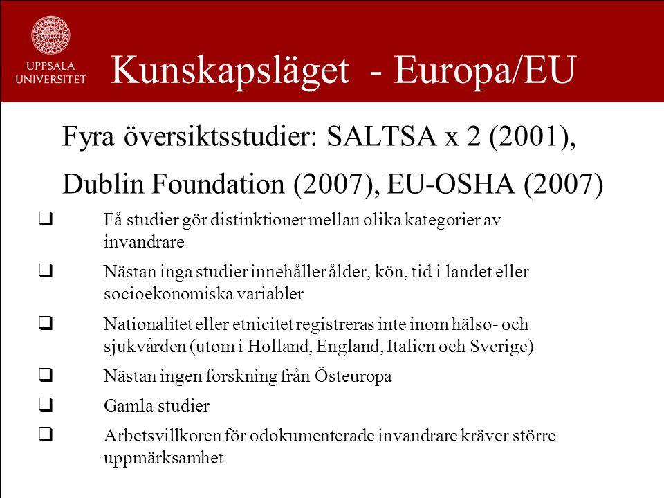 Kunskapsläget - Europa/EU Fyra översiktsstudier: SALTSA x 2 (2001), Dublin Foundation (2007), EU-OSHA (2007)  Få studier gör distinktioner mellan oli