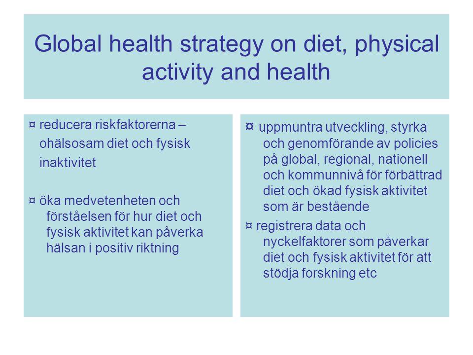 Global health strategy on diet, physical activity and health ¤ reducera riskfaktorerna – ohälsosam diet och fysisk inaktivitet ¤ öka medvetenheten och