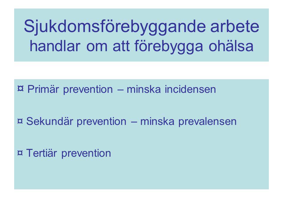Sjukdomsförebyggande arbete handlar om att förebygga ohälsa ¤ Primär prevention – minska incidensen ¤ Sekundär prevention – minska prevalensen ¤ Terti